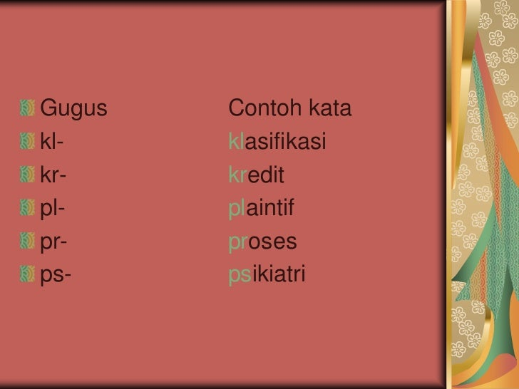 Gugus   Contoh katakl-     klasifikasikr-     kreditpl-     plaintifpr-     prosesps-     psikiatri