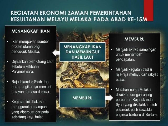 Sistem Ekonomi Islam Sejarah Islam Tingkatan 6