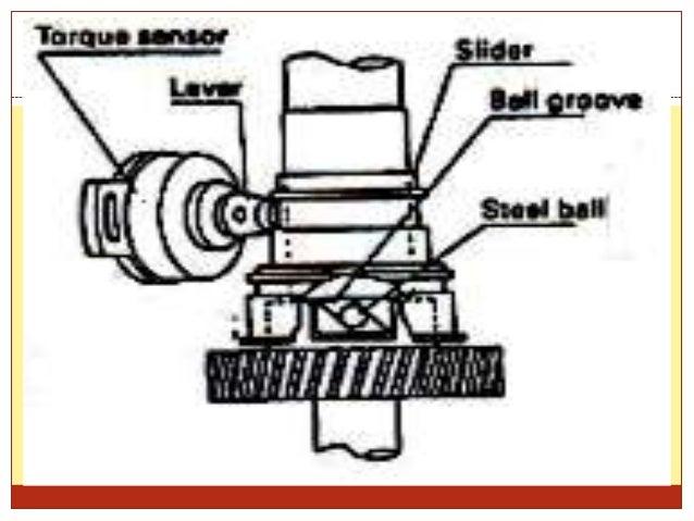 Wiring Diagram Eps Honda Jazz