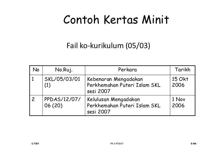 Fail MenegakC-TIEY            PK3-IPDA07   E-NA