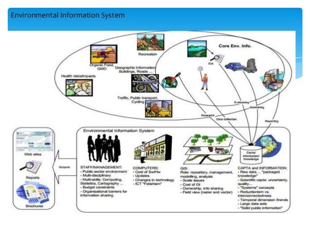 Sistem perdagangan virtual cboe