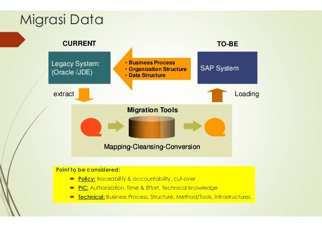 Jde data conversion strategy