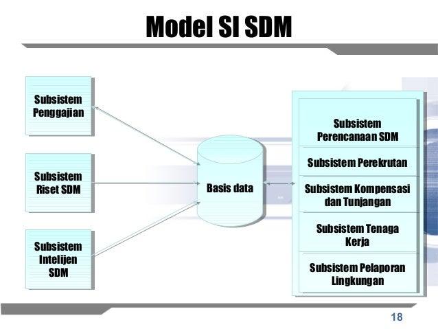 Hasil gambar untuk Sistem Informasi SDM