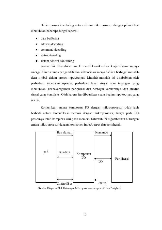 Sistem input output 9 14 ccuart Gallery
