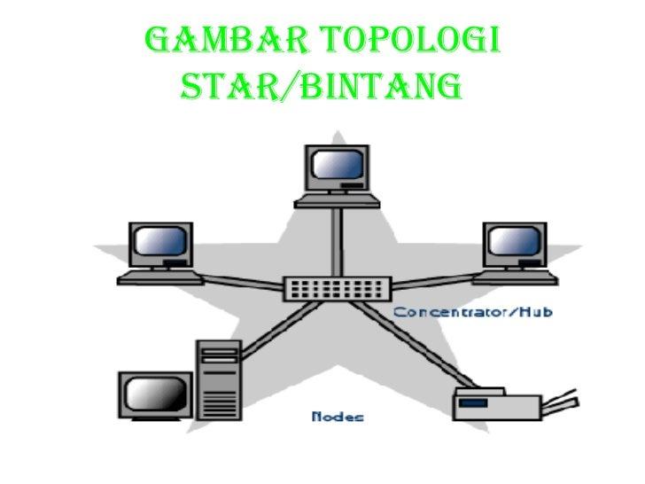 Sistem jaringan internet dan intranet