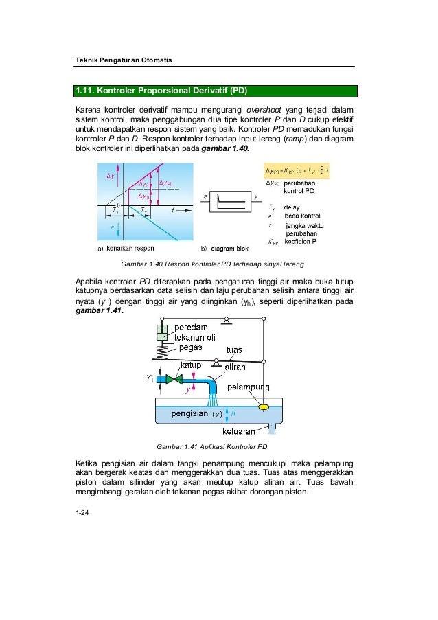 Sistem kendali otomatis 25 teknik pengaturan otomatis ccuart Gallery