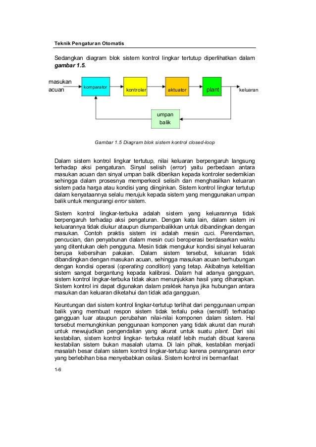 Sistem kendali otomatis diagram blok sistem kontrol open loop 1 5 7 teknik pengaturan otomatis ccuart Gallery