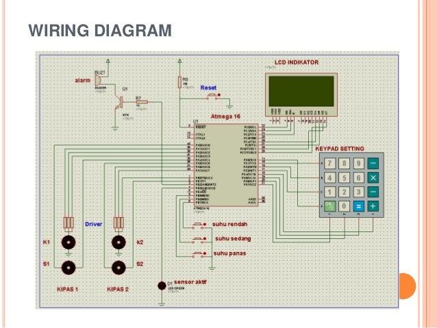Wiring Diagram Kipas Angin 3 Kecepatan : Sistem kontrol pada kipas angin