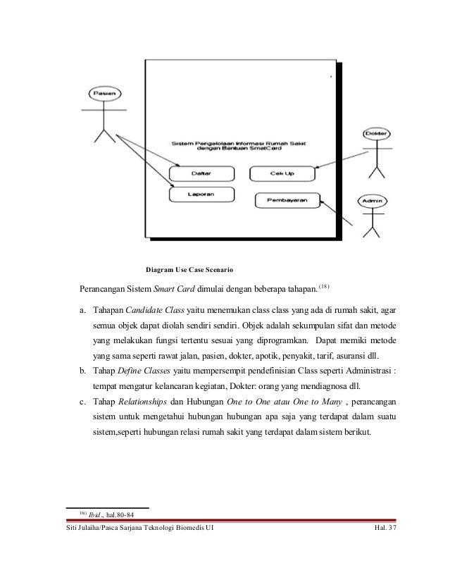 Sistem manajemen rawat jalan rumah sakit indonesia diagram ccuart Images