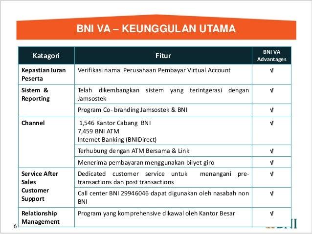 Sistem pembayaran online bank bni