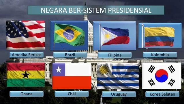 Pend. Kewarganegaraan : Sistem Pemerintahan & Bentuk Negara