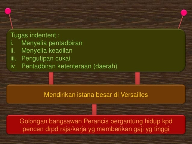 Sistem pemerintahan beraja mutlak di perancis_penggal 1 STPM