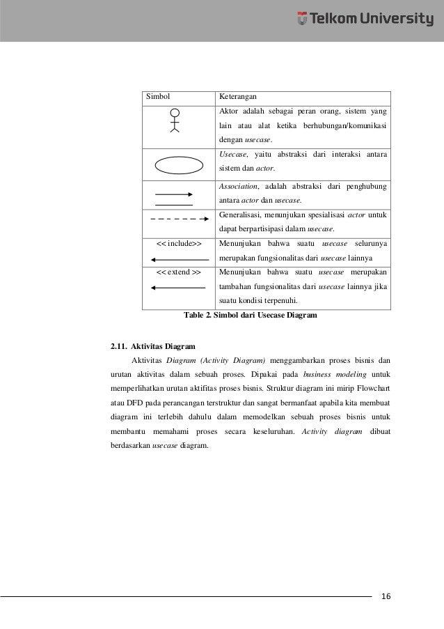 Sistem penggajian karyawan via bank apsi ni putu lokanitha kusumatari packages optional 17 16 simbol keterangan aktor adalah ccuart Choice Image