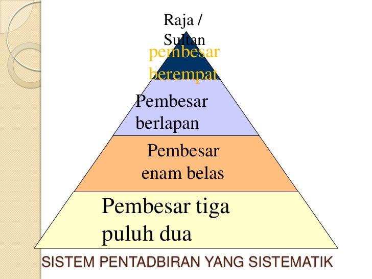 Sistem perdagangan raja