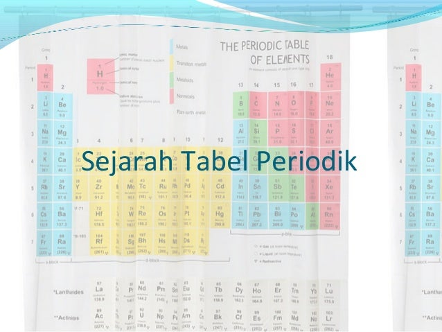 sejarah tabel periodik - Tabel Periodik Unsur Bentuk Panjang Tersusun