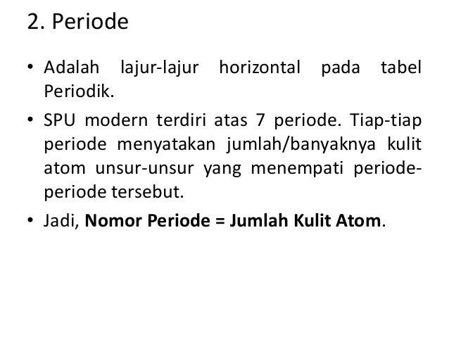 Sistem periodik unsur 11 urtaz Images