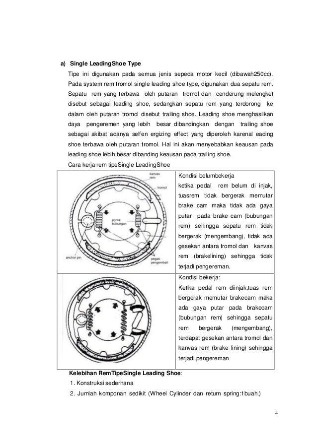 Sistem rem sepeda moto