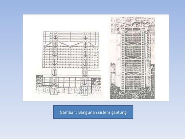 Gambar : Bangunan sistem gantung