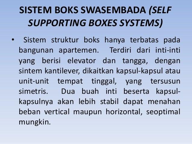 SISTEM BOKS SWASEMBADA (SELF SUPPORTING BOXES SYSTEMS) • Sistem struktur boks hanya terbatas pada bangunan apartemen. Terd...