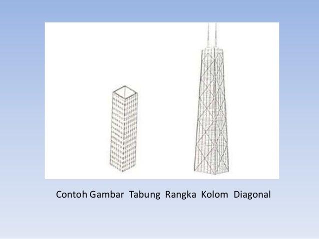 Contoh Gambar Tabung Rangka Kolom Diagonal