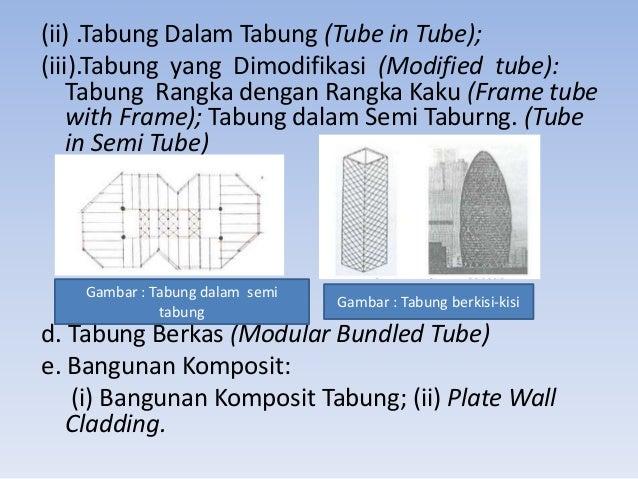 (ii) .Tabung Dalam Tabung (Tube in Tube); (iii).Tabung yang Dimodifikasi (Modified tube): Tabung Rangka dengan Rangka Kaku...