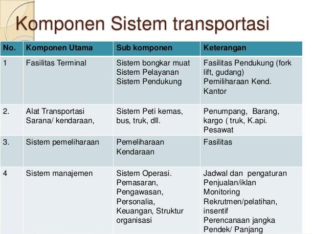 Sistem transportasi pertemuan ke 1 5 komponen sistem transportasi ccuart Gallery