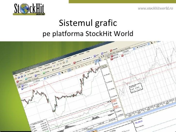 Sistemul grafic