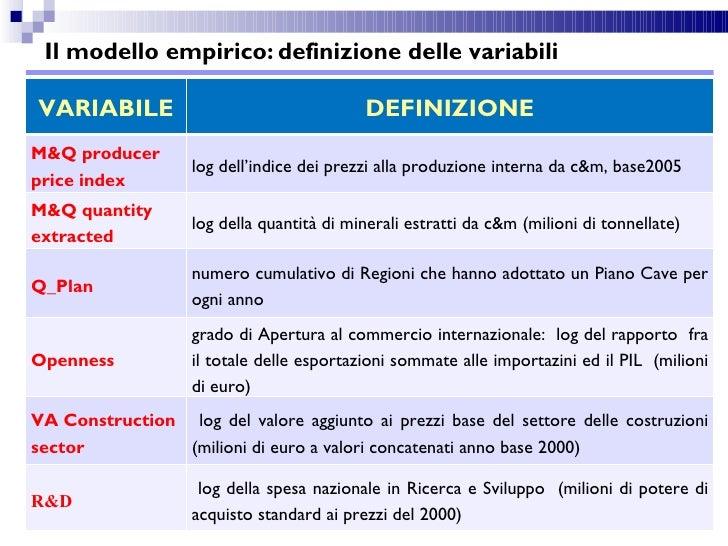 Il modello empirico: definizione delle variabiliVARIABILE                                  DEFINIZIONEM&Q producer        ...