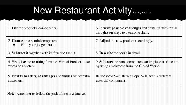New Restaurant ActivityLet's practice 1. List the product's components. 6. Identify possible challenges and come up with i...