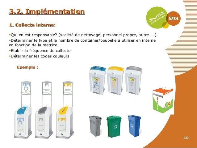 3.2. Implémentation 1. Collecte interne: •Qui en est responsable? (société de nettoyage, personnel propre, autre ….) •Déte...