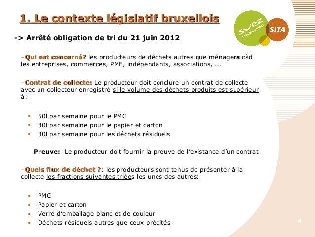 1. Le contexte législatif bruxellois -> Arrêté obligation de tri du 21 juin 2012 –Qui est concerné? les producteurs de déc...