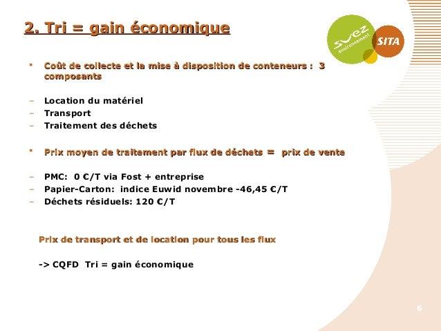 2. Tri = gain économique   Coût de collecte et la mise à disposition de conteneurs : 3 composants  – – –  Location du mat...