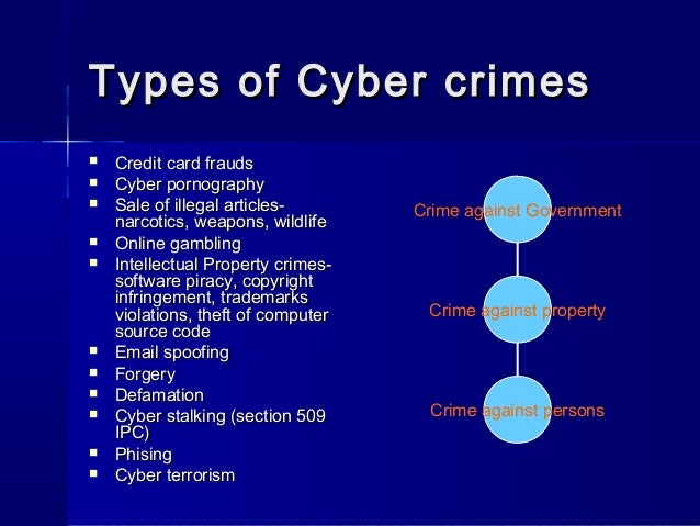 cyber crime in america Learn about how to do business with us, including products and services we purchase, frequently asked victim services the fbi is committed to ensuring that victims receive the rights they are .