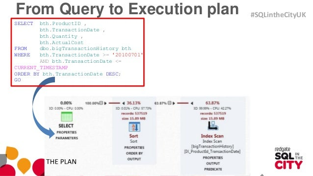 Ebook download sql execution server plans