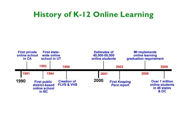challenges of k to 12 On the horizon for ed tech the 2011 horizon report concluded there were five critical challenges for ed tech in k-12 education, as well as five emerging key trends.