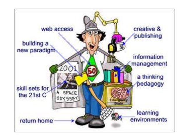 SITE 2014 - Multiple Roles of the Teacher in the K-12 Online Learning…