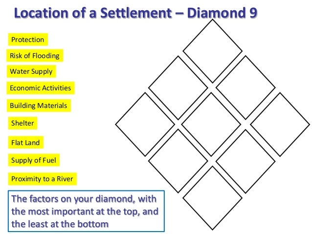 settlement factors