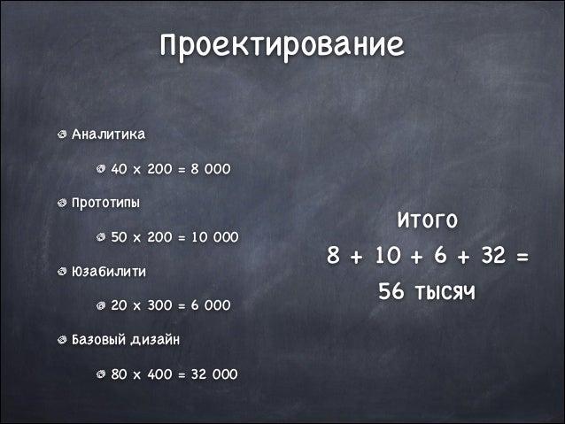 Проектирование Аналитика  40 x 200 = 8 000  Прототипы  50 x 200 = 10 000  Юзабилити  20 x 300 = 6 000  Базовый дизайн  80 ...