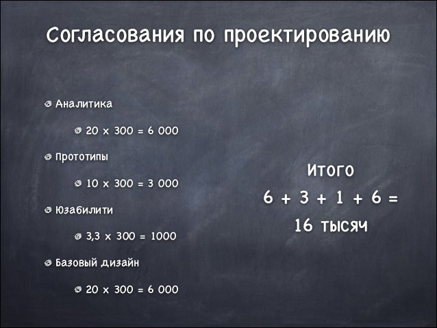 Согласования по проектированию Аналитика  20 x 300 = 6 000  Прототипы  10 x 300 = 3 000  Юзабилити  3,3 x 300 = 1000  Базо...