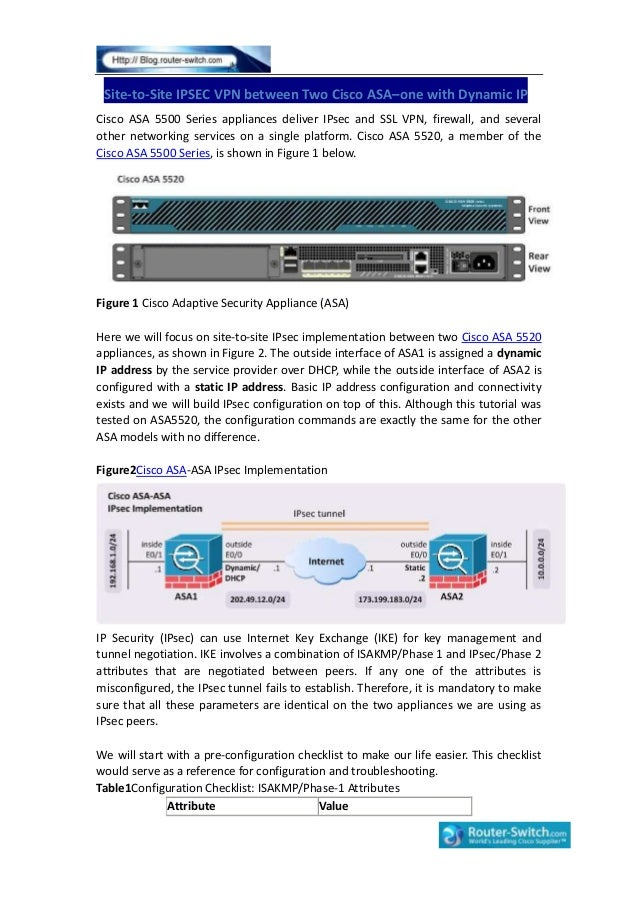 Site-to-Site IPSEC VPN between Two Cisco ASA–one with Dynamic IPCisco ASA 5500 Series appliances deliver IPsec and SSL VPN...