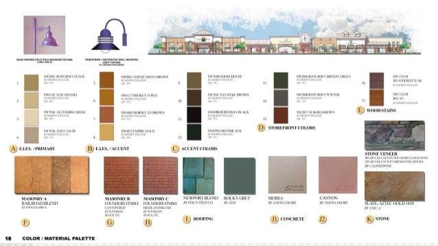 interior design lectures site study