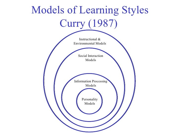 A Unified Model of Learning Styles