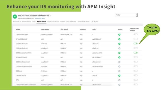 Savvy Tech Users Enhance your IIS monitoring with APM Insight Toggle for APM