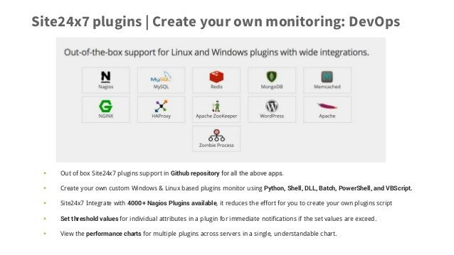  Out of box Site24x7 plugins support in Github repository for all the above apps.  Create your own custom Windows & Linu...