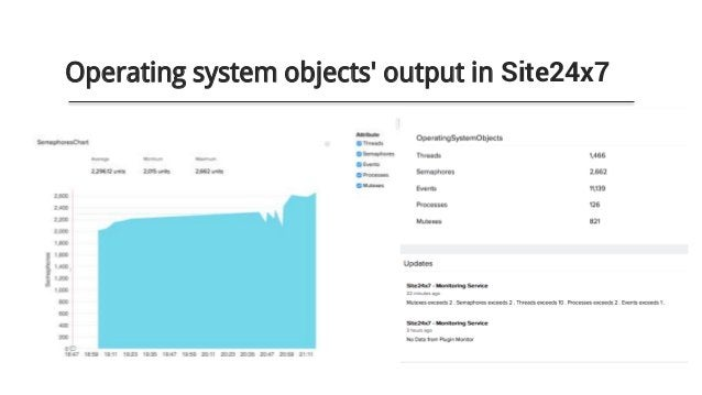 Operating system objects' output in Site24x7