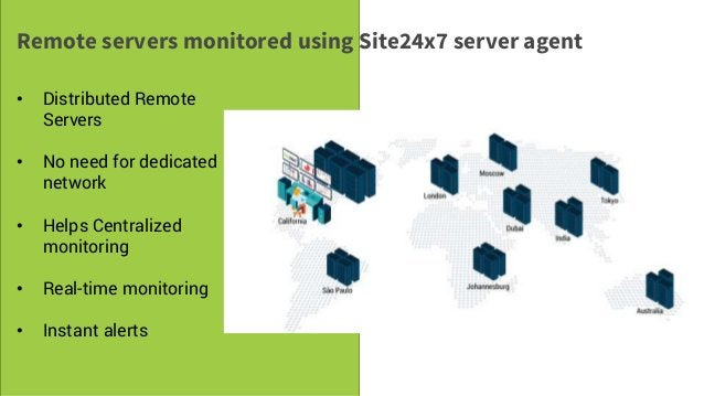 Savvy Tech Users Remote servers monitored using Site24x7 server agent • Distributed Remote Servers • No need for dedicated...