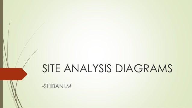SITE ANALYSIS DIAGRAMS -SHIBANI.M