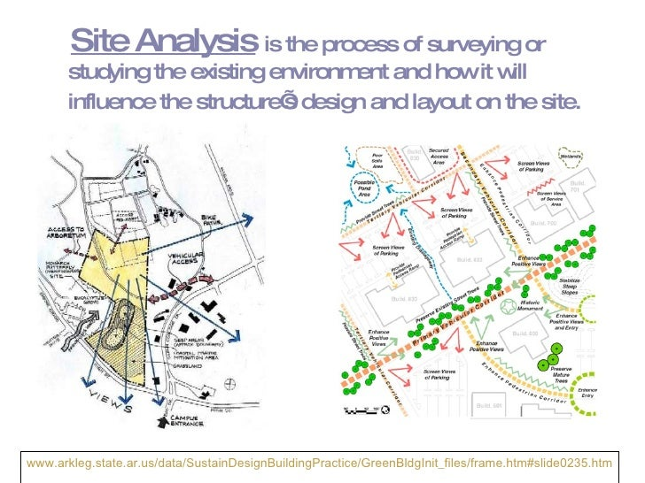 Site Analysis – Site Analysis Plan
