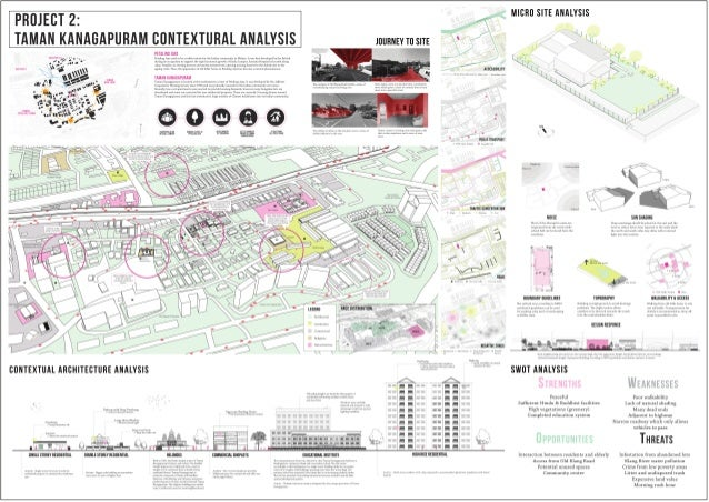 Site analysis presentation board