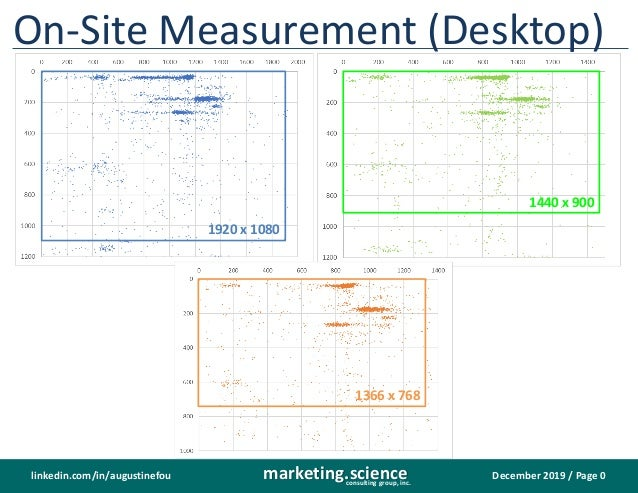 December 2019 / Page 0marketing.scienceconsulting group, inc. linkedin.com/in/augustinefou On-Site Measurement (Desktop) 1...
